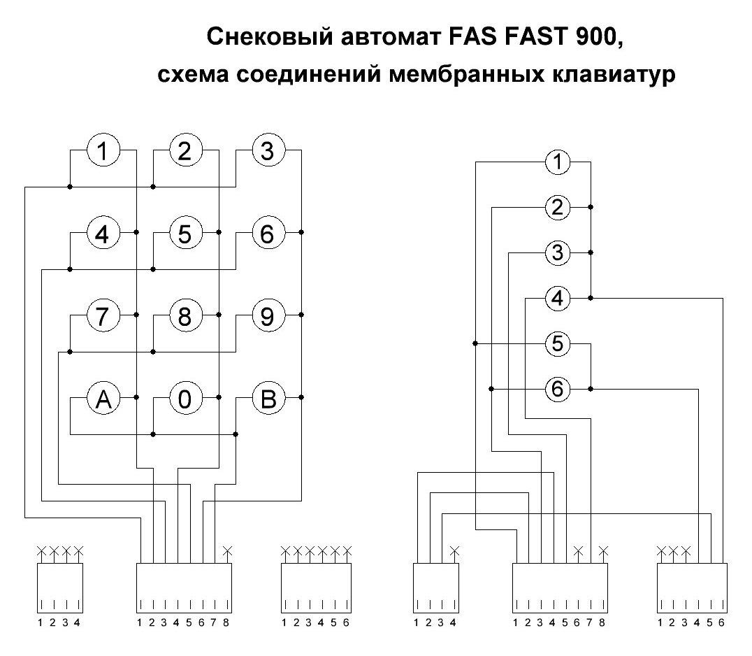 Снековый автомат FAS FAST 900, схема соединений мембранных клавиатур