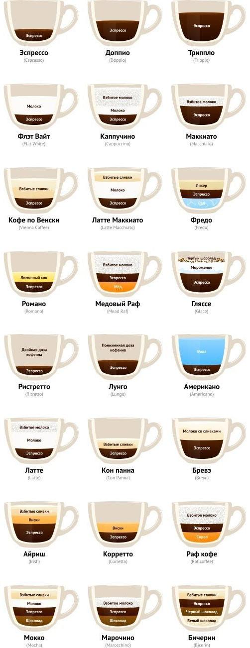 Большая чашка кофе картинки