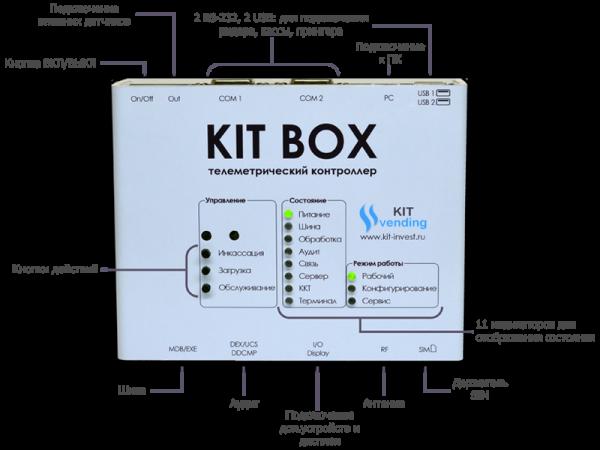 kitbox