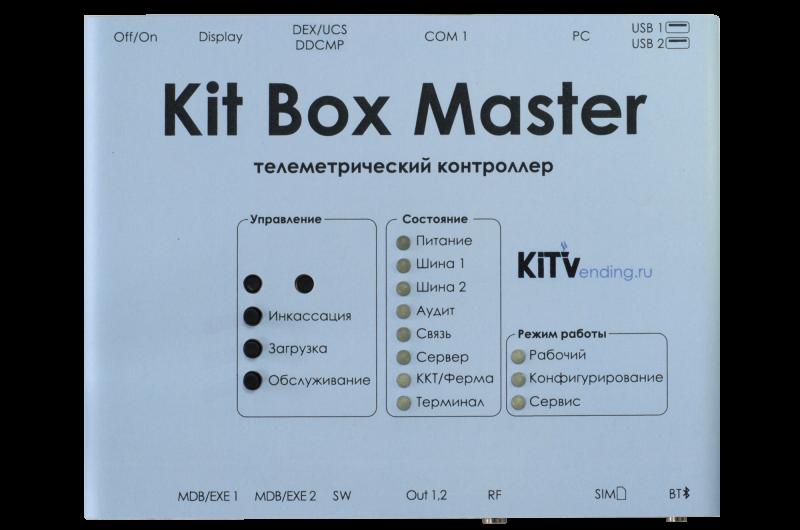 KitBox Master Case