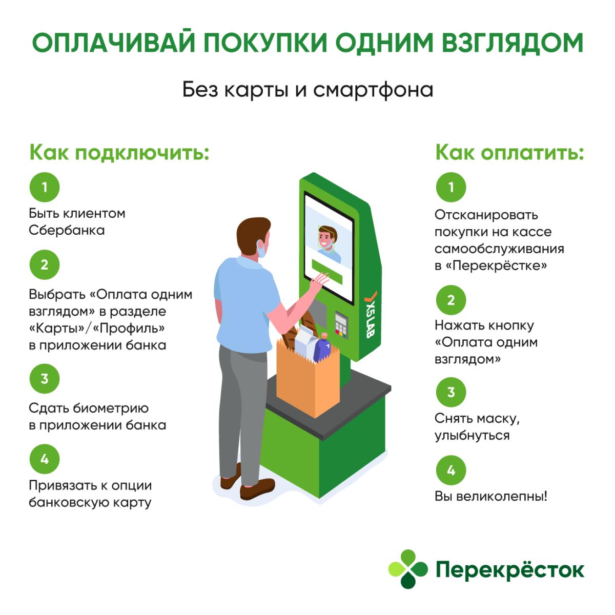 В России ритейл запустил технологию оплаты одним взглядом